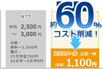 図_コスト削減