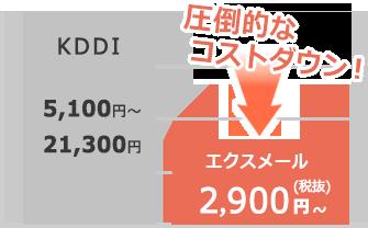 図_海外コストダウン